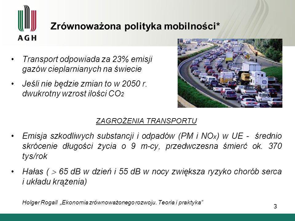 Zrównoważona polityka mobilności (cd) Przez następne 20 lat silniki spalinowe nie stracą na znaczeniu Propozycja włączenia transportu europejskiego w system handlu uprawnieniami do emisji CO 2 Ustalenie górnej granicy zużycia paliwa lub granicznej emisji CO 2 (propozycja dla roku 2030 – 51 g/km) Strategie szczególnie zalecane Samochody elektryczne (szczególnie wówczas gdy energia elektryczna czysta – np.