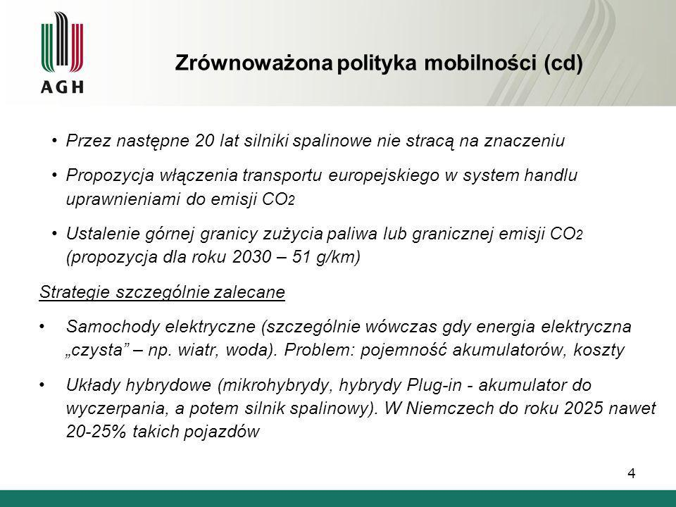 Zrównoważona polityka mobilności (cd) Przez następne 20 lat silniki spalinowe nie stracą na znaczeniu Propozycja włączenia transportu europejskiego w