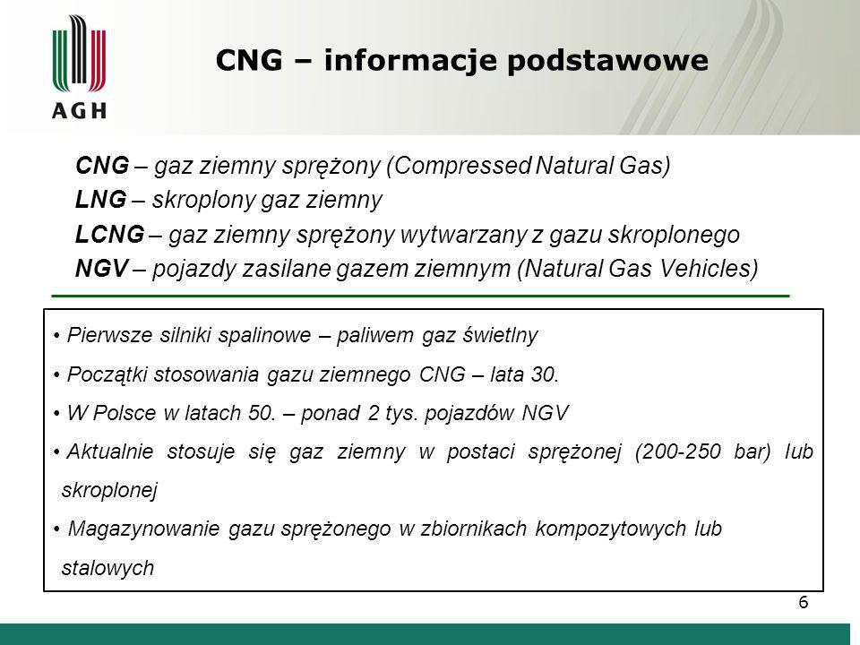 CNG – informacje podstawowe CNG – gaz ziemny sprężony (Compressed Natural Gas) LNG – skroplony gaz ziemny LCNG – gaz ziemny sprężony wytwarzany z gazu
