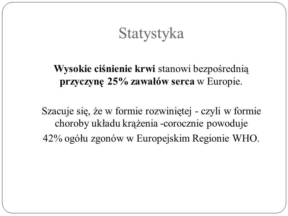 Statystyka Wysokie ciśnienie krwi stanowi bezpośrednią przyczynę 25% zawałów serca w Europie. Szacuje się, że w formie rozwiniętej - czyli w formie ch