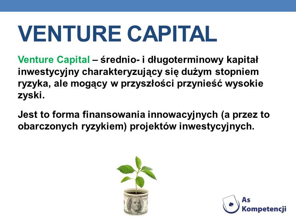 VENTURE CAPITAL Venture Capital – średnio- i długoterminowy kapitał inwestycyjny charakteryzujący się dużym stopniem ryzyka, ale mogący w przyszłości przynieść wysokie zyski.