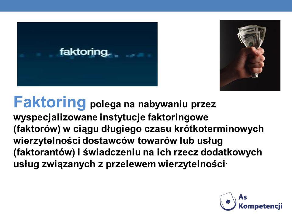 FAKTORING Faktoring polega na nabywaniu przez wyspecjalizowane instytucje faktoringowe (faktorów) w ciągu długiego czasu krótkoterminowych wierzytelności dostawców towarów lub usług (faktorantów) i świadczeniu na ich rzecz dodatkowych usług związanych z przelewem wierzytelności.