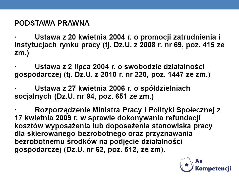 PODSTAWA PRAWNA · Ustawa z 20 kwietnia 2004 r.