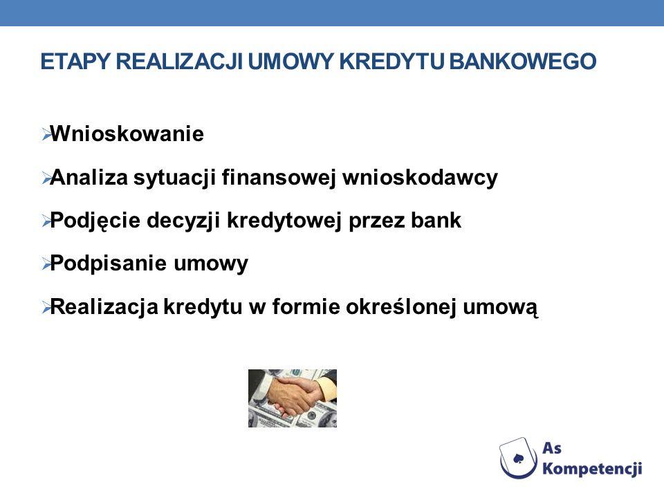 ETAPY REALIZACJI UMOWY KREDYTU BANKOWEGO Wnioskowanie Analiza sytuacji finansowej wnioskodawcy Podjęcie decyzji kredytowej przez bank Podpisanie umowy Realizacja kredytu w formie określonej umową