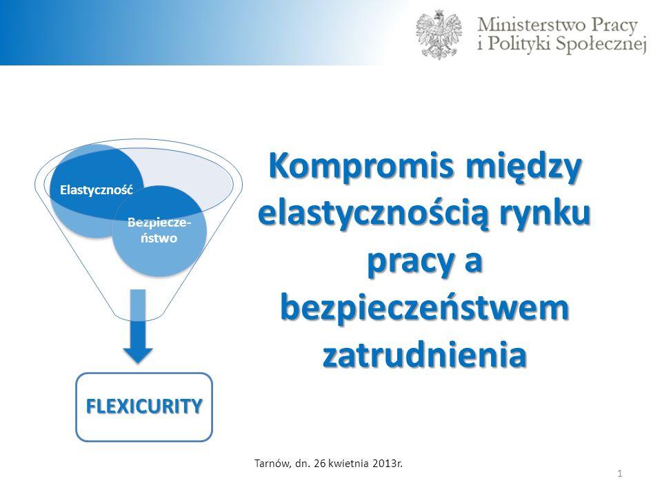 Kompromis między elastycznością rynku pracy a bezpieczeństwem zatrudnienia Tarnów, dn.