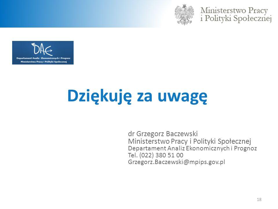 18 Dziękuję za uwagę dr Grzegorz Baczewski Ministerstwo Pracy i Polityki Społecznej Departament Analiz Ekonomicznych i Prognoz Tel.