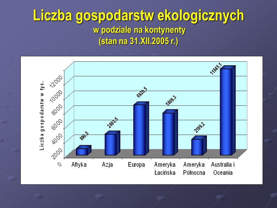 Liczba gospodarstw ekologicznych w podziale na kontynenty (stan na 31.XII.2005 r.)
