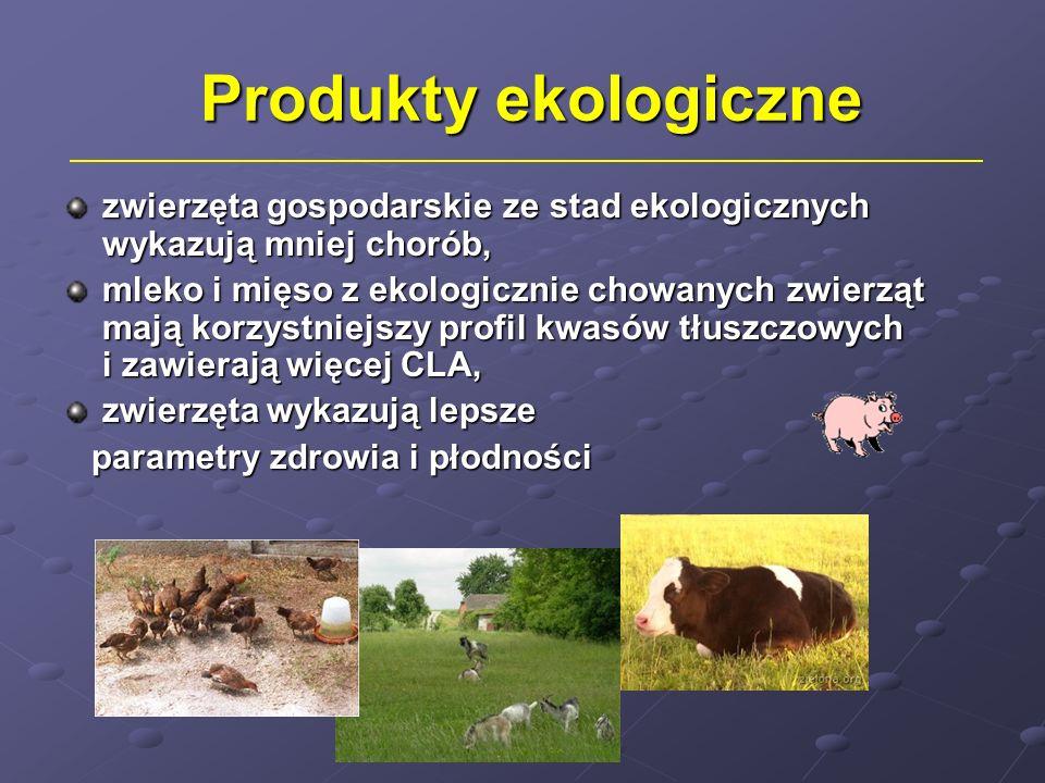 Produkty ekologiczne Produkty ekologiczne zwierzęta gospodarskie ze stad ekologicznych wykazują mniej chorób, mleko i mięso z ekologicznie chowanych zwierząt mają korzystniejszy profil kwasów tłuszczowych i zawierają więcej CLA, zwierzęta wykazują lepsze parametry zdrowia i płodności parametry zdrowia i płodności
