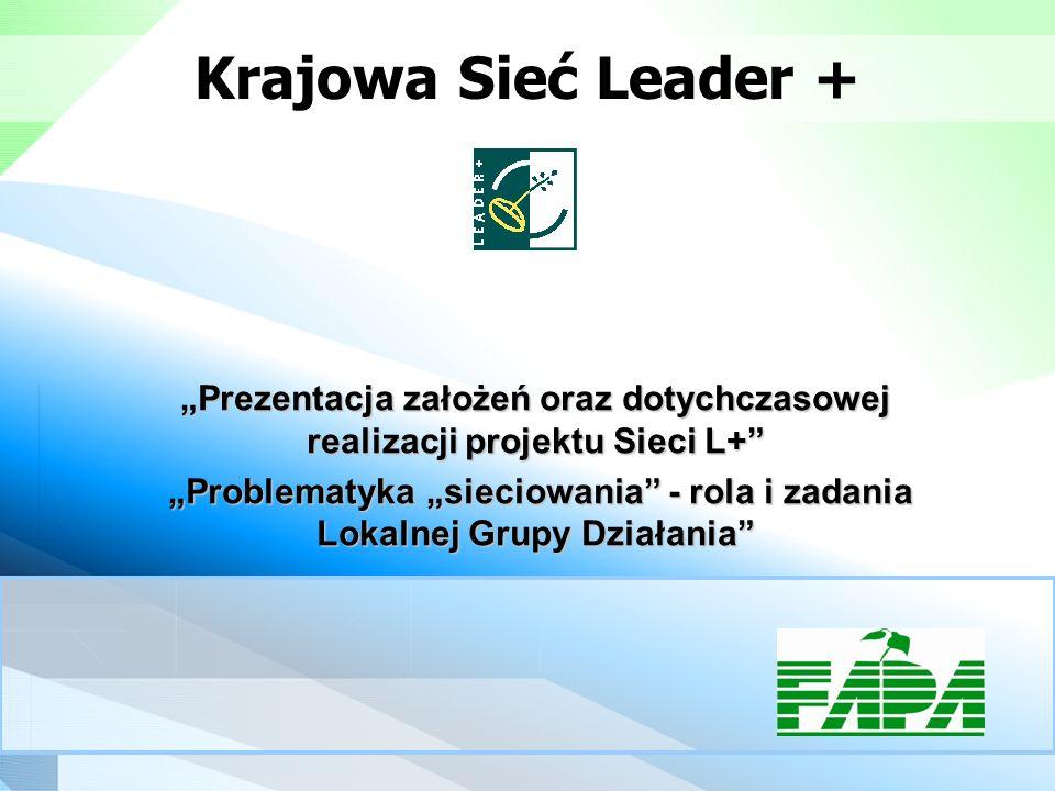 Krajowa Sieć Leader + Prezentacja założeń oraz dotychczasowej realizacji projektu Sieci L+ Problematyka sieciowania - rola i zadania Lokalnej Grupy Działania Problematyka sieciowania - rola i zadania Lokalnej Grupy Działania