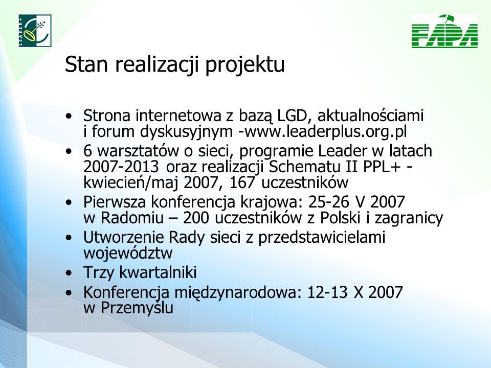 Stan realizacji projektu Strona internetowa z bazą LGD, aktualnościami i forum dyskusyjnym -www.leaderplus.org.pl 6 warsztatów o sieci, programie Lead