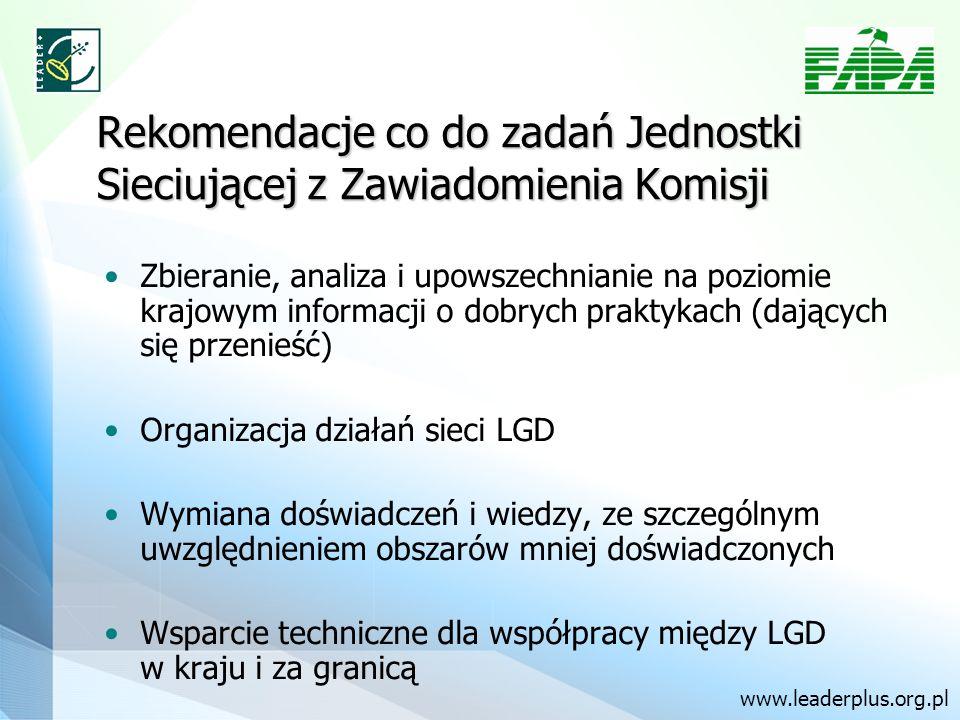 Rekomendacje co do zadań Jednostki Sieciującej z Zawiadomienia Komisji Zbieranie, analiza i upowszechnianie na poziomie krajowym informacji o dobrych praktykach (dających się przenieść) Organizacja działań sieci LGD Wymiana doświadczeń i wiedzy, ze szczególnym uwzględnieniem obszarów mniej doświadczonych Wsparcie techniczne dla współpracy między LGD w kraju i za granicą www.leaderplus.org.pl