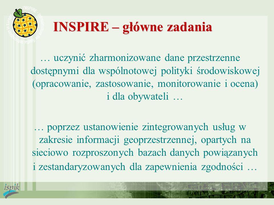INSPIRE – główne zadania … uczynić zharmonizowane dane przestrzenne dostępnymi dla wspólnotowej polityki środowiskowej (opracowanie, zastosowanie, mon