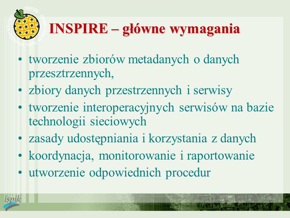 INSPIRE – główne wymagania tworzenie zbiorów metadanych o danych przesztrzennych, zbiory danych przestrzennych i serwisy tworzenie interoperacyjnych s