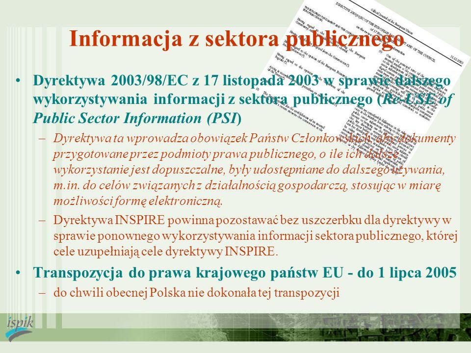 Informacja z sektora publicznego Dyrektywa 2003/98/EC z 17 listopada 2003 w sprawie dalszego wykorzystywania informacji z sektora publicznego (Re-USE