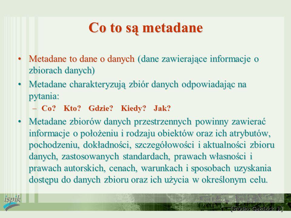 [źródło: Gaździcki J.] Co to są metadane Metadane to dane o danych (dane zawierające informacje o zbiorach danych)Metadane to dane o danych (dane zawi