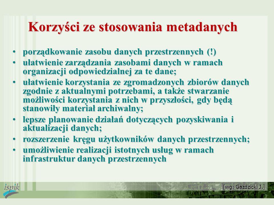 [wg: Gaździcki J.] porządkowanie zasobu danych przestrzennych (!)porządkowanie zasobu danych przestrzennych (!) ułatwienie zarządzania zasobami danych
