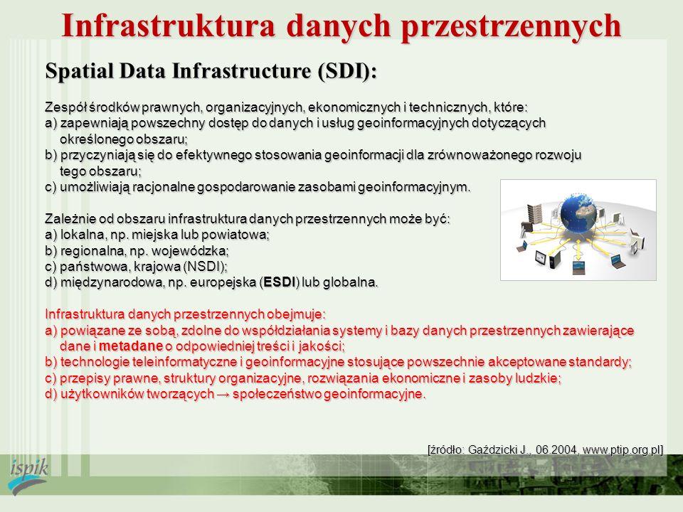 Infrastruktura danych przestrzennych Spatial Data Infrastructure (SDI): Zespół środków prawnych, organizacyjnych, ekonomicznych i technicznych, które: