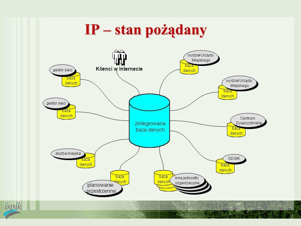 9 Klienci w Internecie baza danych wydział Urzędu Miejskiego baza danych gestor sieci baza danych służba miejska baza danych ODGiK baza danych inne je