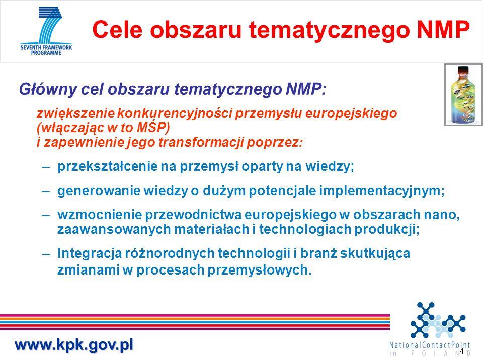 www.kpk.gov.pl 4 Główny cel obszaru tematycznego NMP: zwiększenie konkurencyjności przemysłu europejskiego (włączając w to MŚP) i zapewnienie jego transformacji poprzez: –przekształcenie na przemysł oparty na wiedzy; –generowanie wiedzy o dużym potencjale implementacyjnym; –wzmocnienie przewodnictwa europejskiego w obszarach nano, zaawansowanych materiałach i technologiach produkcji; –Integracja różnorodnych technologii i branż skutkująca zmianami w procesach przemysłowych.