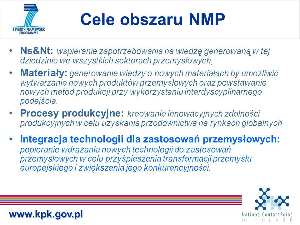 www.kpk.gov.pl Cele obszaru NMP Ns&Nt: wspieranie zapotrzebowania na wiedzę generowaną w tej dziedzinie we wszystkich sektorach przemysłowych; Materiały: generowanie wiedzy o nowych materiałach by umożliwić wytwarzanie nowych produktów przemysłowych oraz powstawanie nowych metod produkcji przy wykorzystaniu interdyscyplinarnego podejścia.