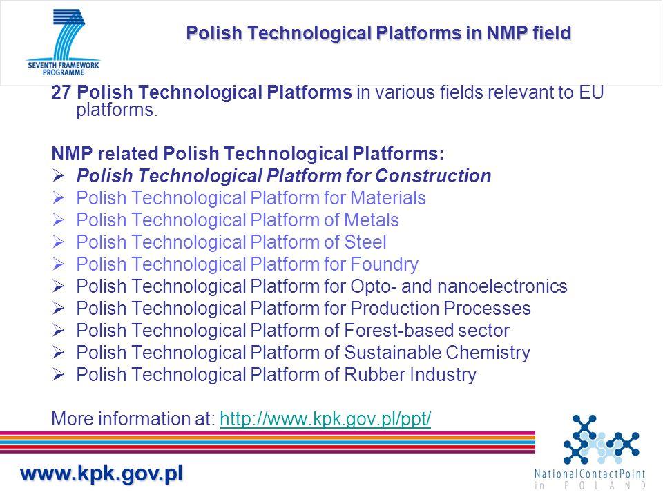 www.kpk.gov.pl 27 Polish Technological Platforms in various fields relevant to EU platforms. NMP related Polish Technological Platforms: Polish Techno