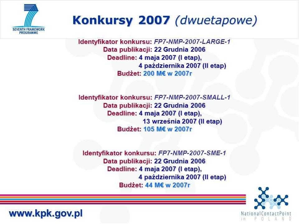 www.kpk.gov.pl Konkursy 2007 (dwuetapowe) www.kpk.gov.pl Identyfikator konkursu: Identyfikator konkursu: FP7-NMP-2007-LARGE-1 Data publikacji: 22 Grudnia 2006 Deadline: 4 maja 2007 (I etap), 4 października 2007 (II etap) 4 października 2007 (II etap) Budżet: 200 M w 2007r Identyfikator konkursu: Identyfikator konkursu: FP7-NMP-2007-SMALL-1 Data publikacji: 22 Grudnia 2006 Deadline: 4 maja 2007 (I etap), 13 września 2007 (II etap) 13 września 2007 (II etap) Budżet: 105 M w 2007r Identyfikator konkursu: Identyfikator konkursu: FP7-NMP-2007-SME-1 Data publikacji: 22 Grudnia 2006 Deadline: 4 maja 2007 (I etap), 4 października 2007 (II etap) 4 października 2007 (II etap) Budżet: 44 M w 2007r