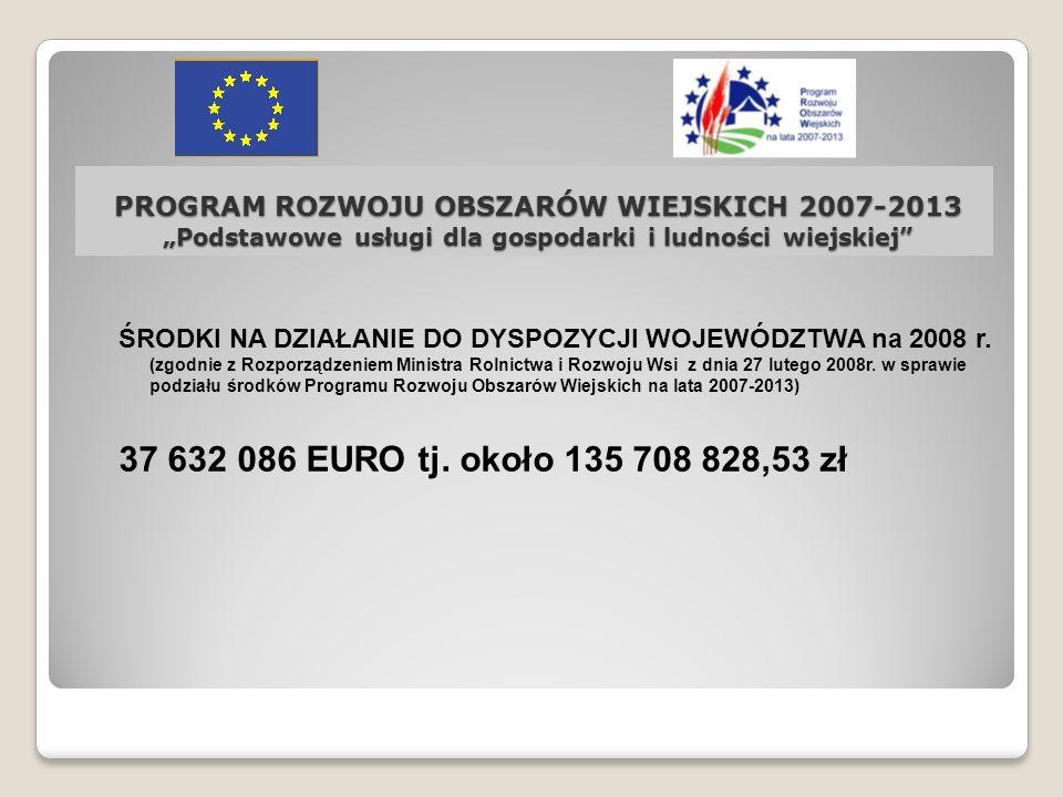 PROGRAM ROZWOJU OBSZARÓW WIEJSKICH 2007-2013 Podstawowe usługi dla gospodarki i ludności wiejskiej PROGRAM ROZWOJU OBSZARÓW WIEJSKICH 2007-2013 Podsta