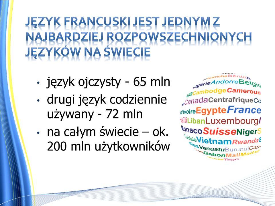 język ojczysty - 65 mln drugi język codziennie używany - 72 mln na całym świecie – ok.
