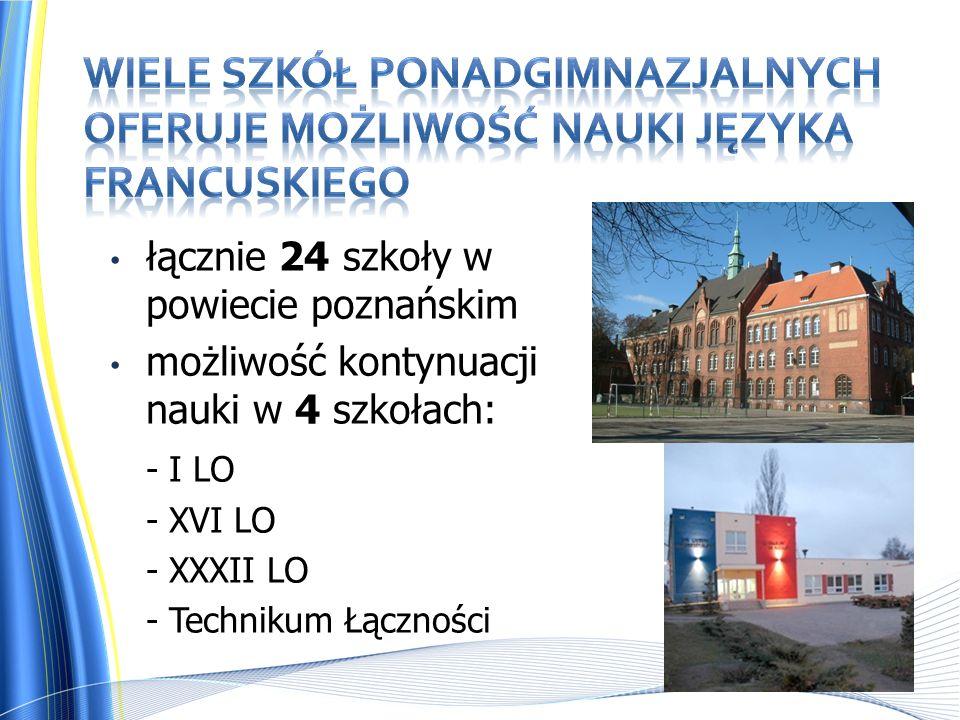 łącznie 24 szkoły w powiecie poznańskim możliwość kontynuacji nauki w 4 szkołach: - I LO - XVI LO - XXXII LO - Technikum Łączności