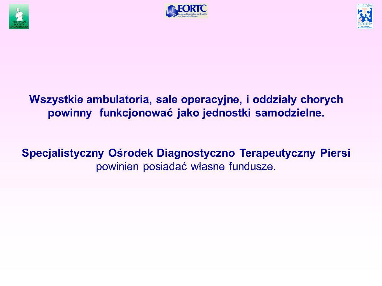 Wszystkie ambulatoria, sale operacyjne, i oddziały chorych powinny funkcjonować jako jednostki samodzielne. Specjalistyczny Ośrodek Diagnostyczno Tera