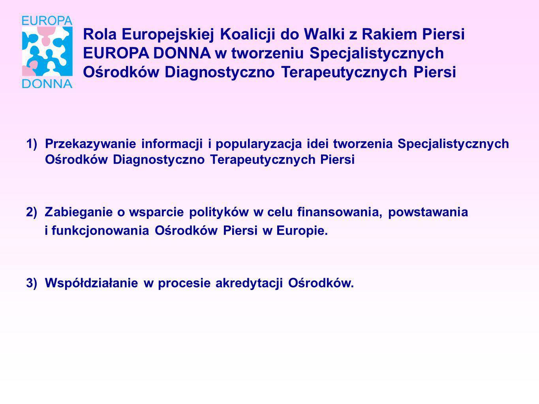 1)Przekazywanie informacji i popularyzacja idei tworzenia Specjalistycznych Ośrodków Diagnostyczno Terapeutycznych Piersi 2)Zabieganie o wsparcie polityków w celu finansowania, powstawania i funkcjonowania Ośrodków Piersi w Europie.