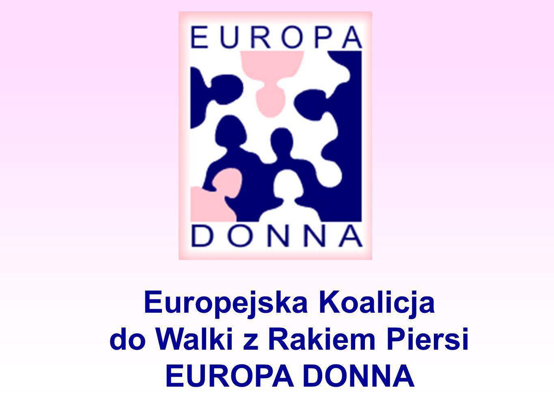 Struktura Koalicji Europejska Koalicja do Walki z Rakiem Piersi EUROPA DONNA Zrzesza 40 krajów Siedziba: Mediolan Przepływ informacji i koordynacja działań poprzez narodowych przedstawicieli (dialog elektroniczny, korespondencja, konferencje, gazeta).