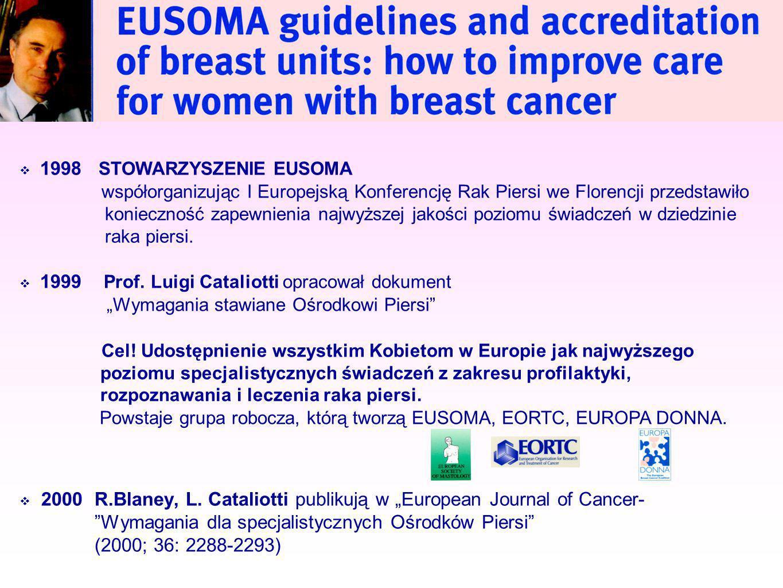 1998 STOWARZYSZENIE EUSOMA współorganizując I Europejską Konferencję Rak Piersi we Florencji przedstawiło konieczność zapewnienia najwyższej jakości p