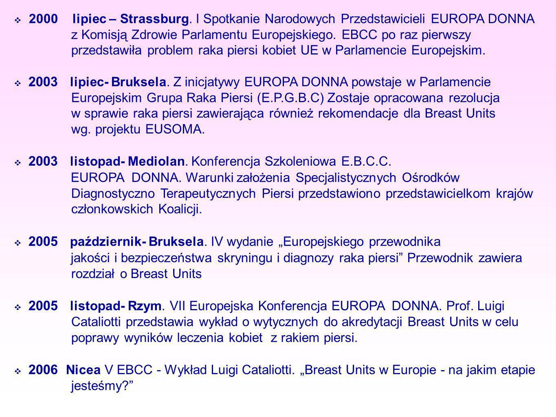 2000 lipiec – Strassburg. I Spotkanie Narodowych Przedstawicieli EUROPA DONNA z Komisją Zdrowie Parlamentu Europejskiego. EBCC po raz pierwszy przedst