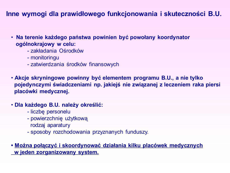 Na terenie każdego państwa powinien być powołany koordynator ogólnokrajowy w celu: - zakładania Ośrodków - monitoringu - zatwierdzania środków finanso