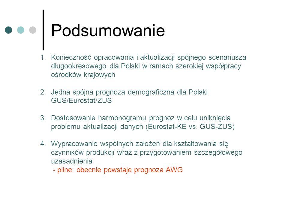 Podsumowanie 1.Konieczność opracowania i aktualizacji spójnego scenariusza długookresowego dla Polski w ramach szerokiej współpracy ośrodków krajowych