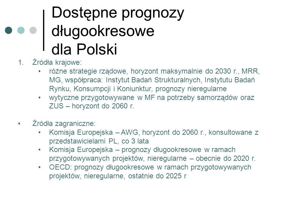 Dostępne prognozy długookresowe dla Polski 1.Źródła krajowe: różne strategie rządowe, horyzont maksymalnie do 2030 r., MRR, MG, współpraca: Instytut B