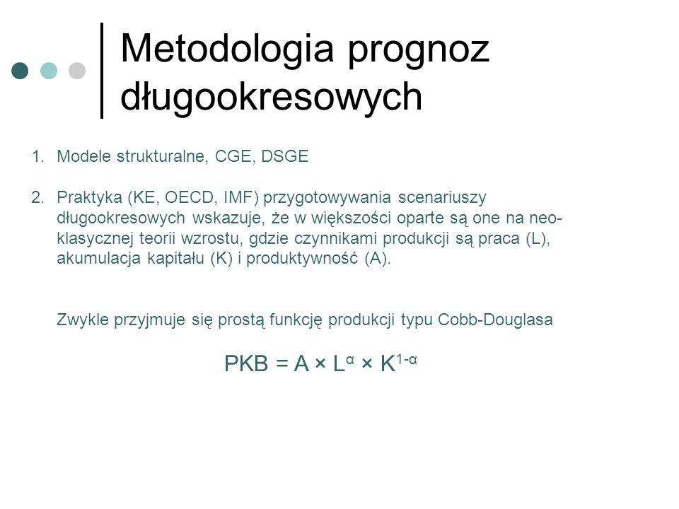 Metodologia prognoz długookresowych 1.Modele strukturalne, CGE, DSGE 2.Praktyka (KE, OECD, IMF) przygotowywania scenariuszy długookresowych wskazuje,