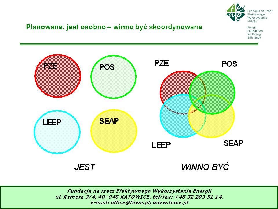15 Plan zaopatrzenia w energię -Programy wykonawcze: przedsięwzięcia – kto, kiedy, jak -zakres programów Propozycje nowego podejścia do planowania (2) DZIAŁANIAEFEKTY WYMIERNE I NIEWYMIERNE InwestycyjneEnergia, emisja zanieczyszczeń, CO 2 EdukacyjneProgramy edukacyjne Informacyjne i komunikacyjnePortale internetowe DoradczeLokalna agencja.