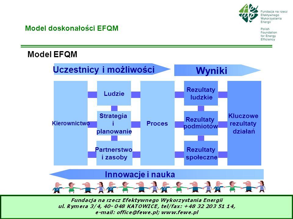 8 Model doskonałości EFQM Uczestnicy i możliwości Wyniki Kierownictwo Ludzie Strategia i planowanie Partnerstwo i zasoby Proces Rezultaty ludzkie Rezu