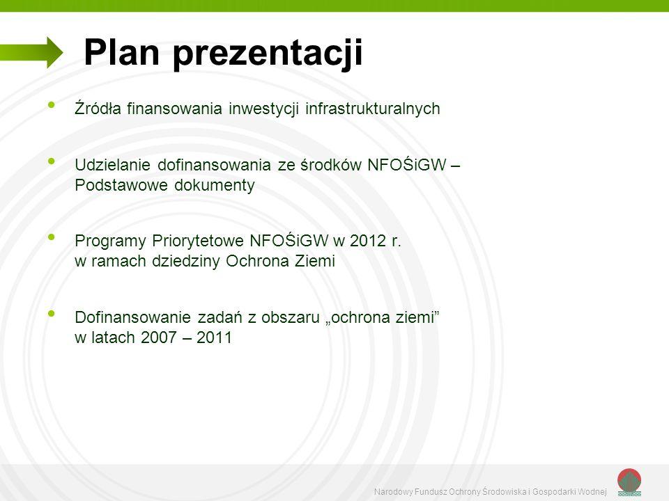 Narodowy Fundusz Ochrony Środowiska i Gospodarki Wodnej Plan prezentacji Źródła finansowania inwestycji infrastrukturalnych Udzielanie dofinansowania ze środków NFOŚiGW – Podstawowe dokumenty Programy Priorytetowe NFOŚiGW w 2012 r.