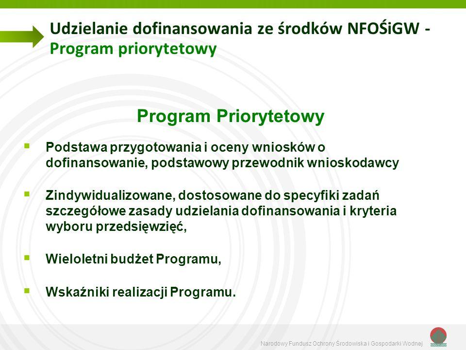 Narodowy Fundusz Ochrony Środowiska i Gospodarki Wodnej Programy Priorytetowe NFOŚiGW w 201 2 r.