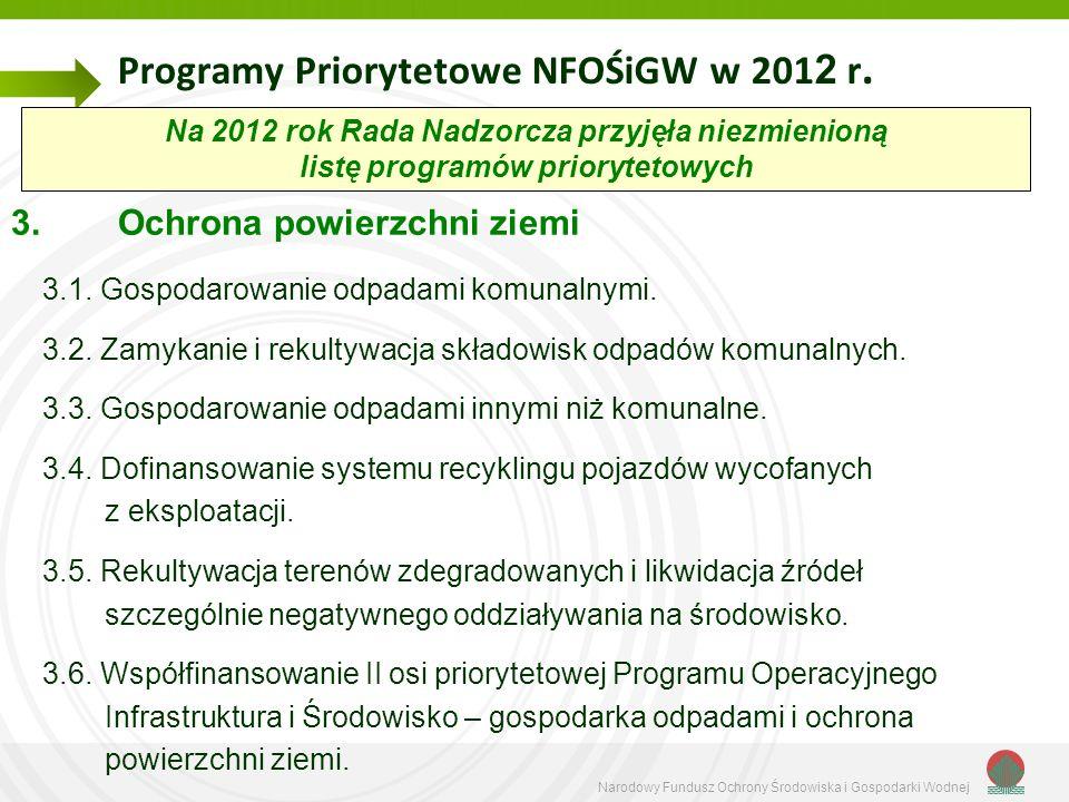 Narodowy Fundusz Ochrony Środowiska i Gospodarki Wodnej 3.1.
