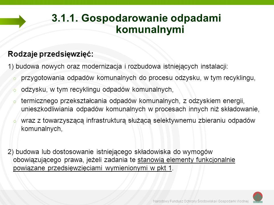 Narodowy Fundusz Ochrony Środowiska i Gospodarki Wodnej 3.6.1.