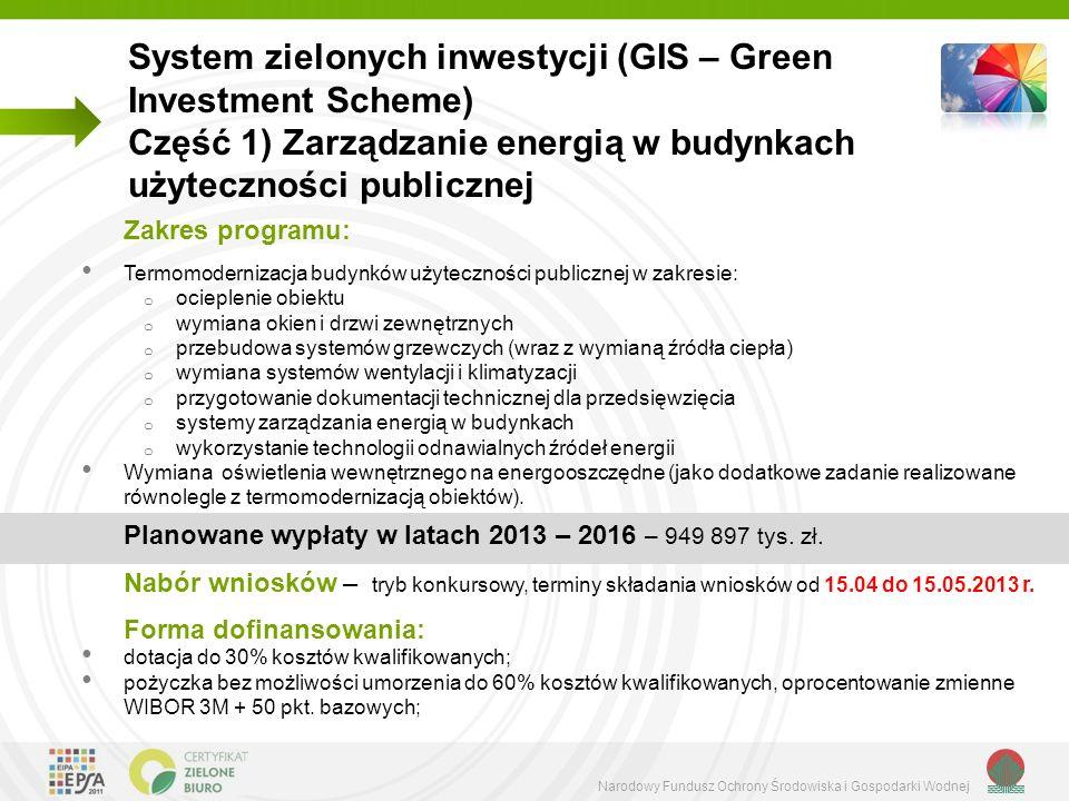 Narodowy Fundusz Ochrony Środowiska i Gospodarki Wodnej System zielonych inwestycji (GIS – Green Investment Scheme) Część 1) Zarządzanie energią w bud