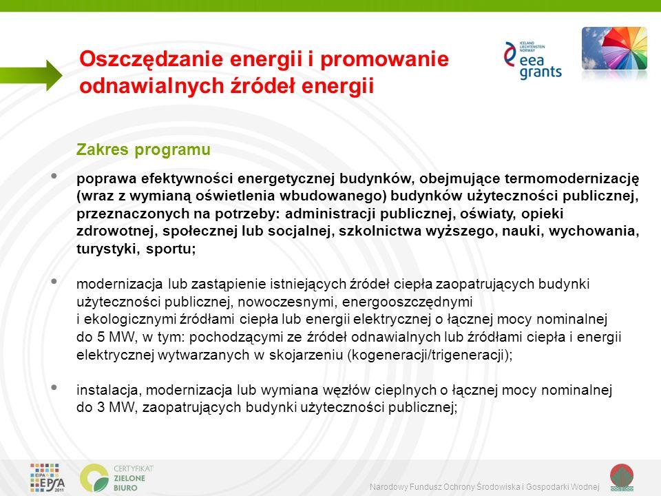 Narodowy Fundusz Ochrony Środowiska i Gospodarki Wodnej Oszczędzanie energii i promowanie odnawialnych źródeł energii Zakres programu poprawa efektywn