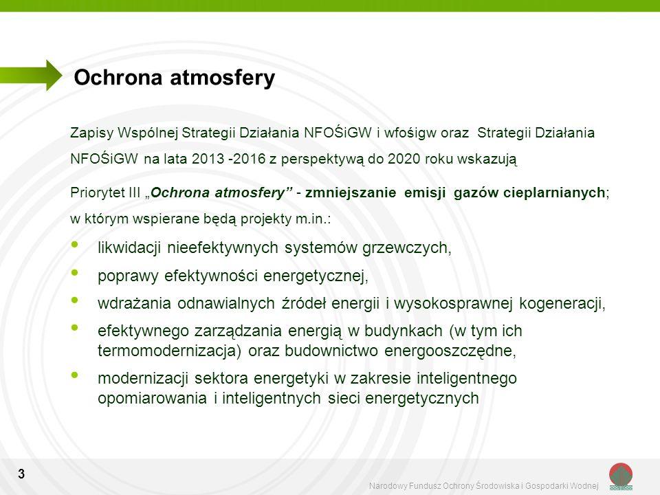Narodowy Fundusz Ochrony Środowiska i Gospodarki Wodnej 3 Ochrona atmosfery Zapisy Wspólnej Strategii Działania NFOŚiGW i wfośigw oraz Strategii Dział