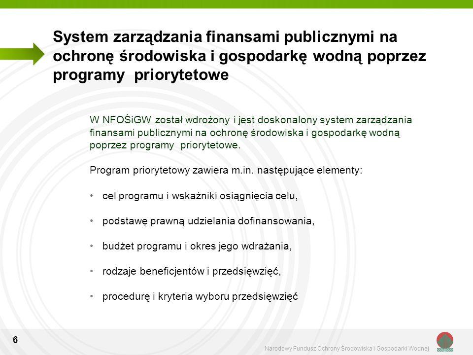 Narodowy Fundusz Ochrony Środowiska i Gospodarki Wodnej 6 System zarządzania finansami publicznymi na ochronę środowiska i gospodarkę wodną poprzez pr