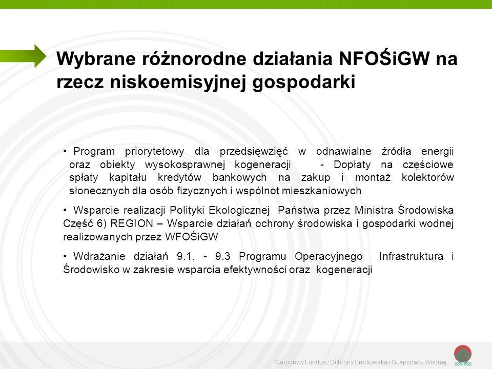 Narodowy Fundusz Ochrony Środowiska i Gospodarki Wodnej Wybrane różnorodne działania NFOŚiGW na rzecz niskoemisyjnej gospodarki Program priorytetowy d