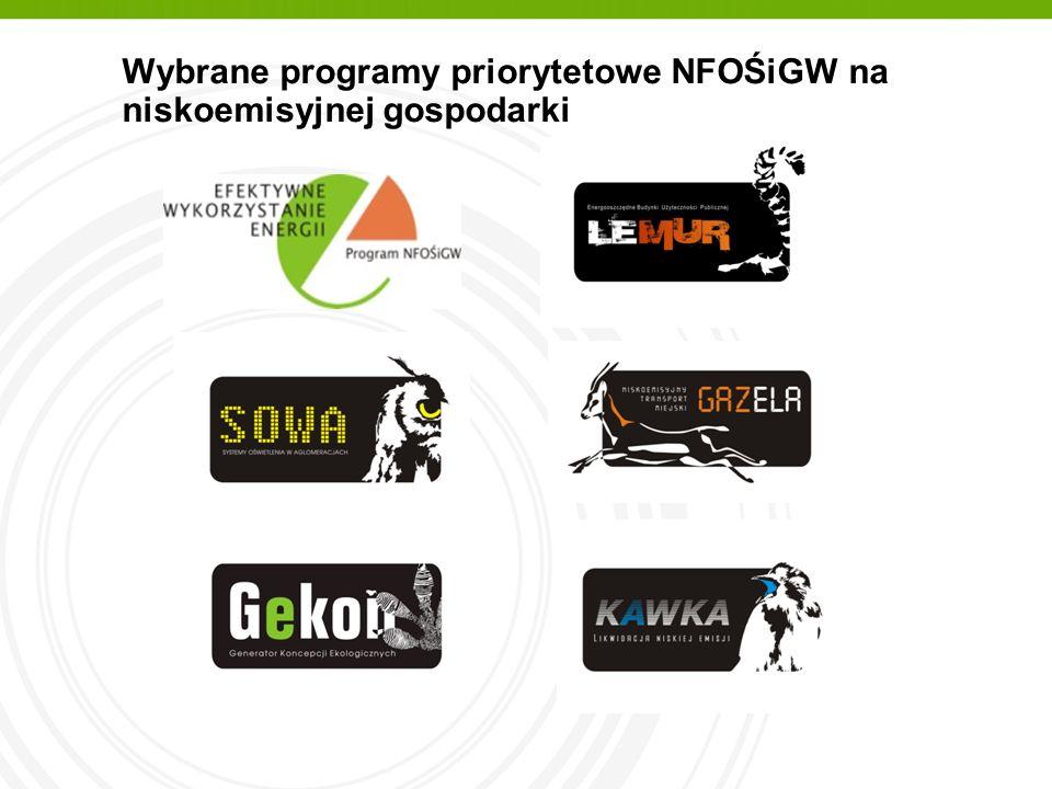 Wybrane programy priorytetowe NFOŚiGW na niskoemisyjnej gospodarki